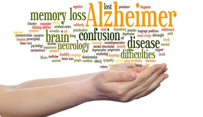 Άνοια τύπου Αλτσχάιμερ