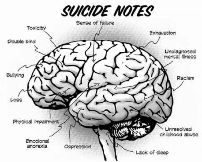 Θεραπεία Εφηβικής Απόπειρας Αυτοκτονίας