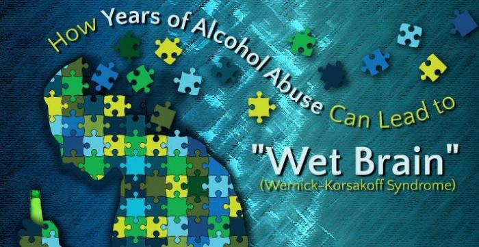 Θεραπεία Συνδρόμου Wernicke-Korsakoff (WKS)